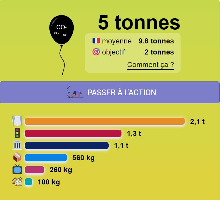 bilan carbone Ademe
