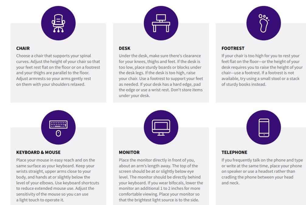 télétravail ergonomie Gitlab remote playbook